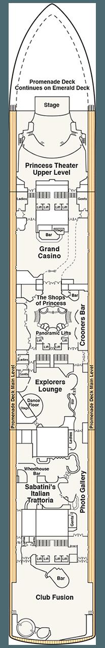 Caribbean Princess Promenade deck (7)