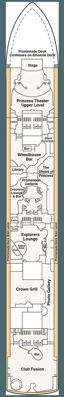 Emerald Princess Promenade deck