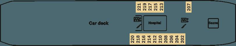 Nordkapp Deck 2