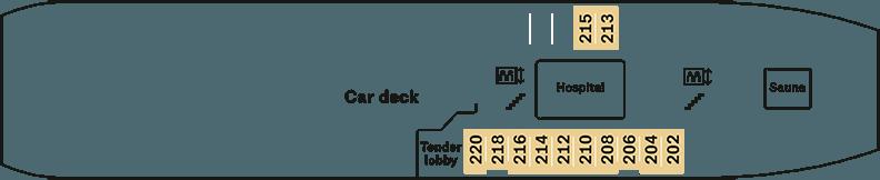 Nordnorge Deck 2