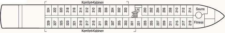 MS Rhein Prinzessin Saturn-Deck (3)